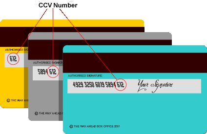 The Magento Discover Card Validation Patch 3